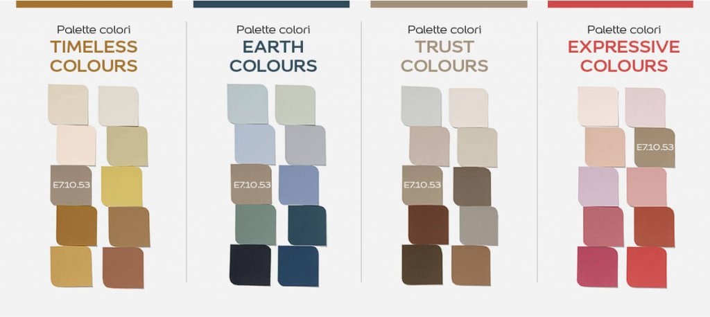 palette colori sikkens